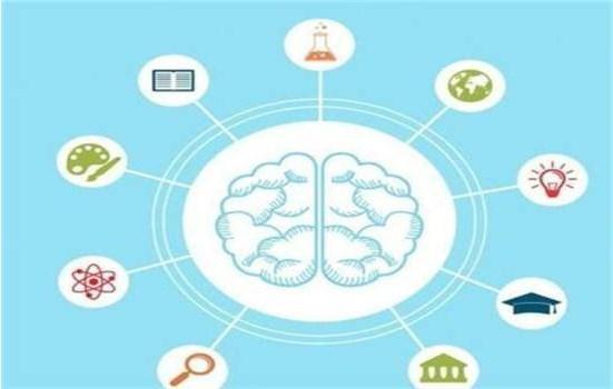 天道睿德全脑开发加盟选址有什么技巧